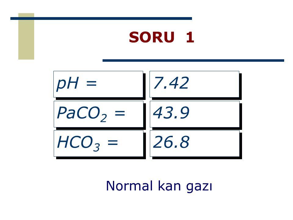 SORU 1 pH = 7.42 PaCO2 = 43.9 HCO3 = 26.8 Normal kan gazı