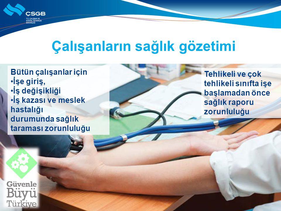 Çalışanların sağlık gözetimi