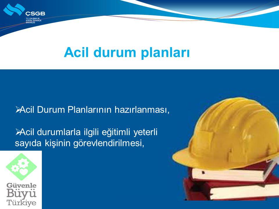 Acil durum planları Acil Durum Planlarının hazırlanması,