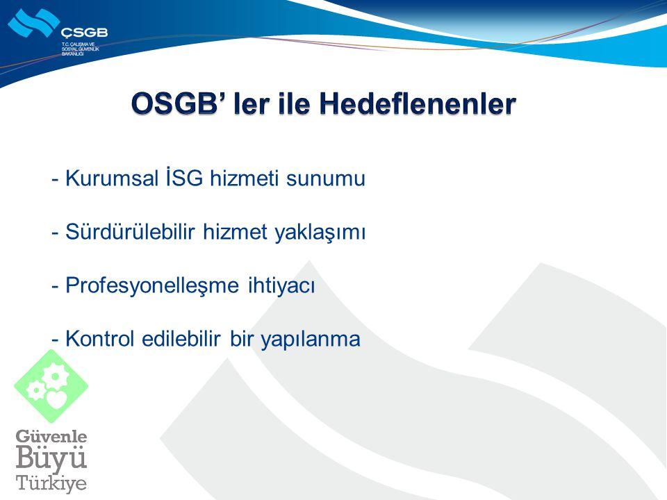OSGB' ler ile Hedeflenenler