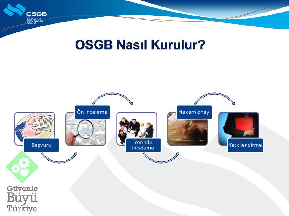 OSGB Nasıl Kurulur Başvuru Ön inceleme Yerinde inceleme Makam onayı