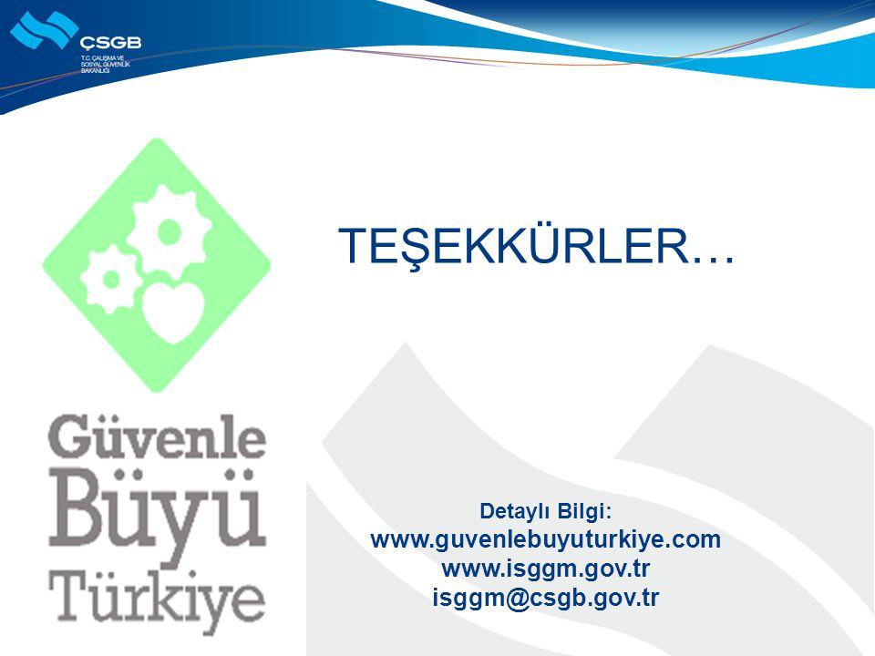 TEŞEKKÜRLER… www.guvenlebuyuturkiye.com www.isggm.gov.tr