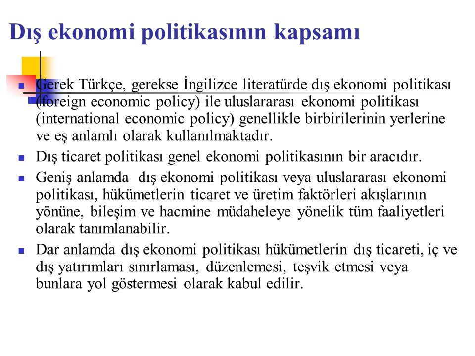 Dış ekonomi politikasının kapsamı