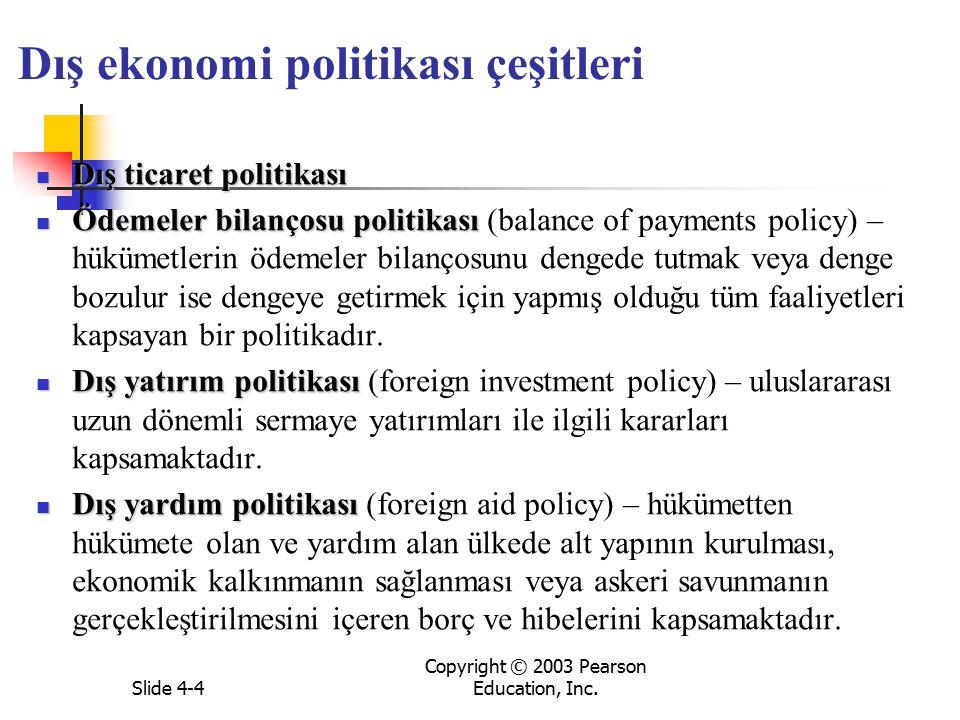 Dış ekonomi politikası çeşitleri