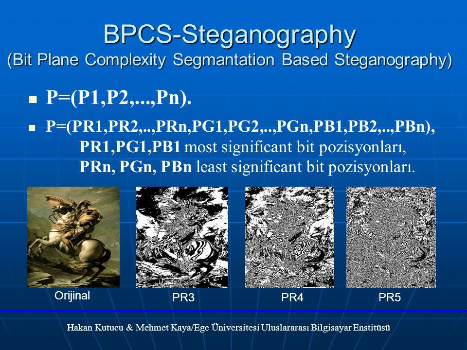BPCS-Steganography (Bit Plane Complexity Segmantation Based Steganography)