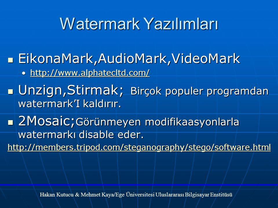 Watermark Yazılımları