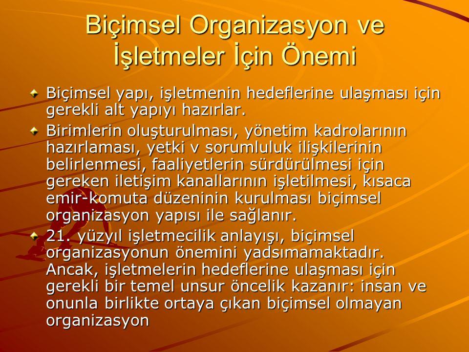 Biçimsel Organizasyon ve İşletmeler İçin Önemi