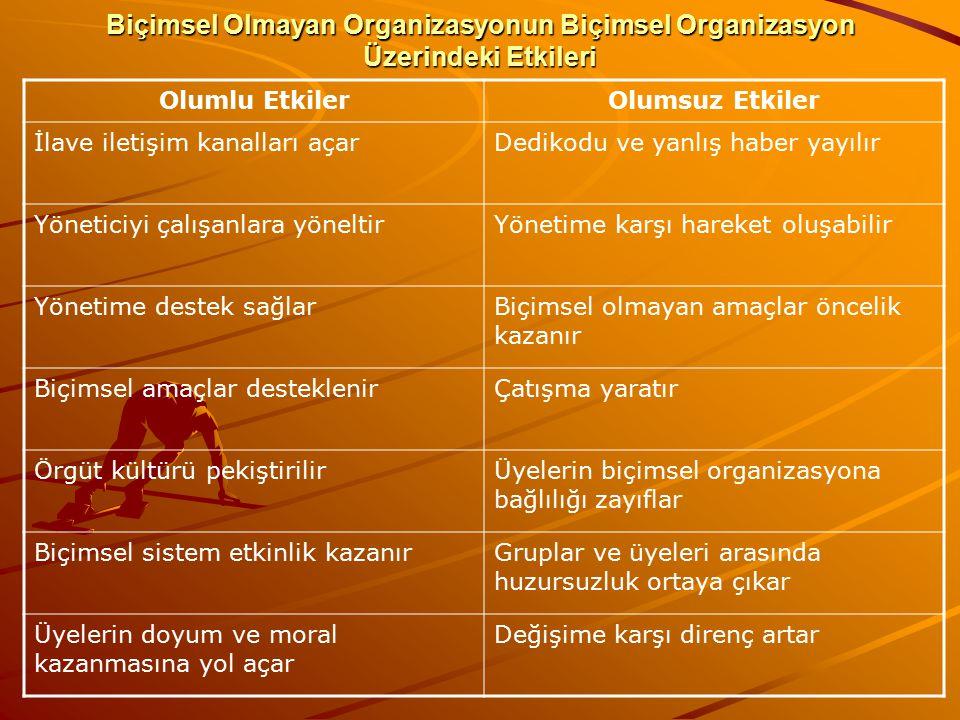 Biçimsel Olmayan Organizasyonun Biçimsel Organizasyon Üzerindeki Etkileri
