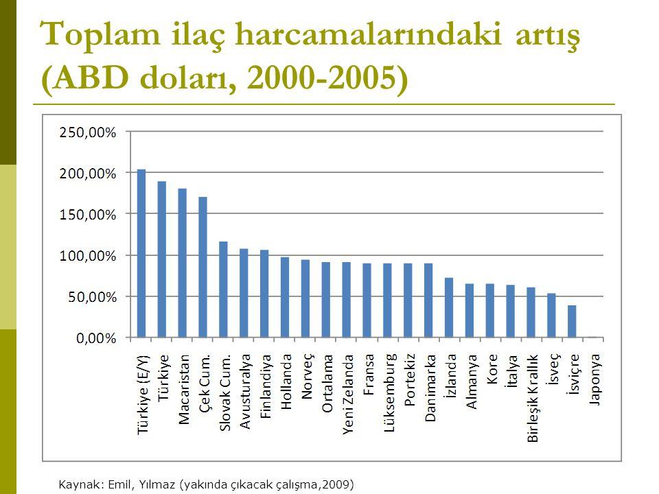 Toplam ilaç harcamalarındaki artış (ABD doları, 2000-2005)