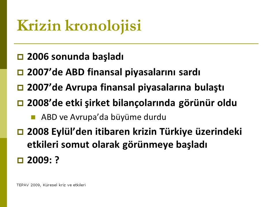 Krizin kronolojisi 2006 sonunda başladı