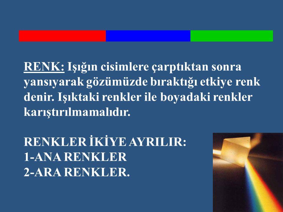RENK: Işığın cisimlere çarptıktan sonra yansıyarak gözümüzde bıraktığı etkiye renk denir. Işıktaki renkler ile boyadaki renkler karıştırılmamalıdır.