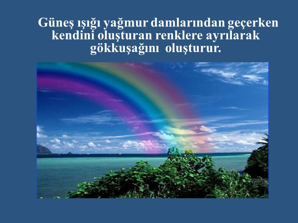 Güneş ışığı yağmur damlarından geçerken kendini oluşturan renklere ayrılarak gökkuşağını oluşturur.