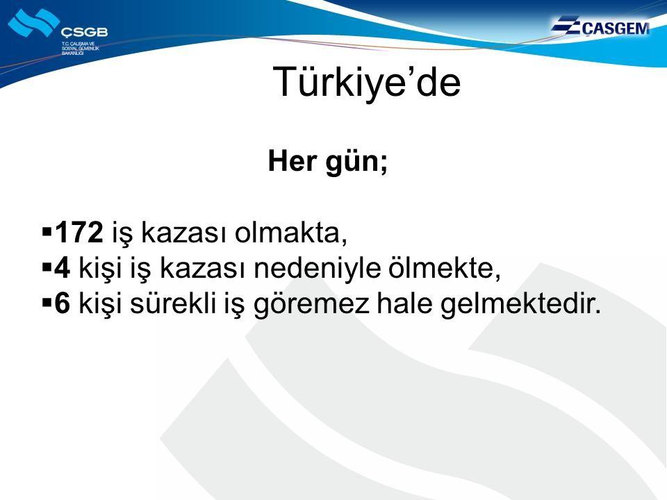 Türkiye'de Her gün; 172 iş kazası olmakta,