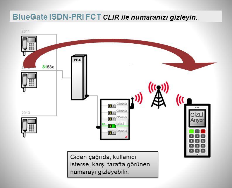 BlueGate ISDN-PRI FCT CLIR ile numaranızı gizleyin.
