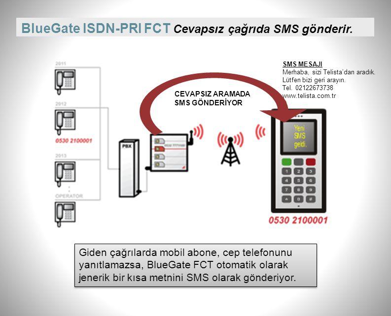 BlueGate ISDN-PRI FCT Cevapsız çağrıda SMS gönderir.
