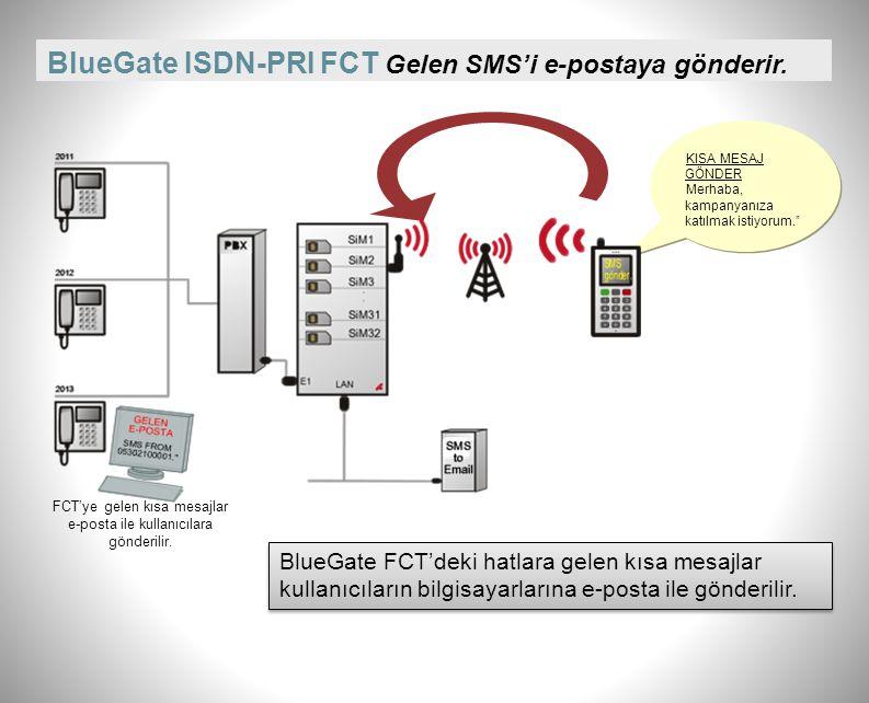 BlueGate ISDN-PRI FCT Gelen SMS'i e-postaya gönderir.