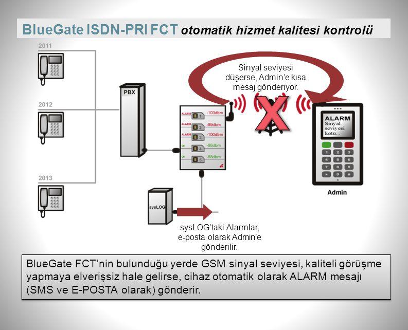 x BlueGate ISDN-PRI FCT otomatik hizmet kalitesi kontrolü