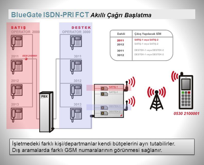BlueGate ISDN-PRI FCT Akıllı Çağrı Başlatma