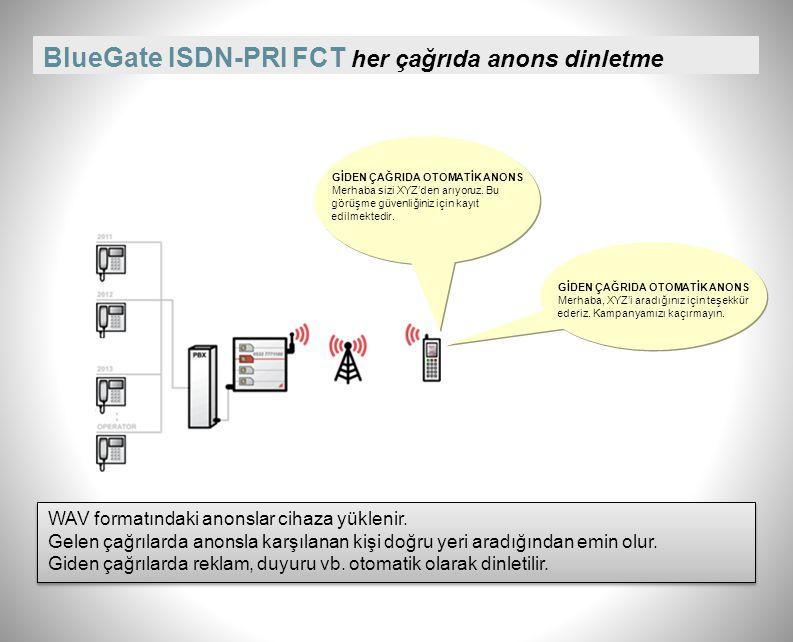BlueGate ISDN-PRI FCT her çağrıda anons dinletme