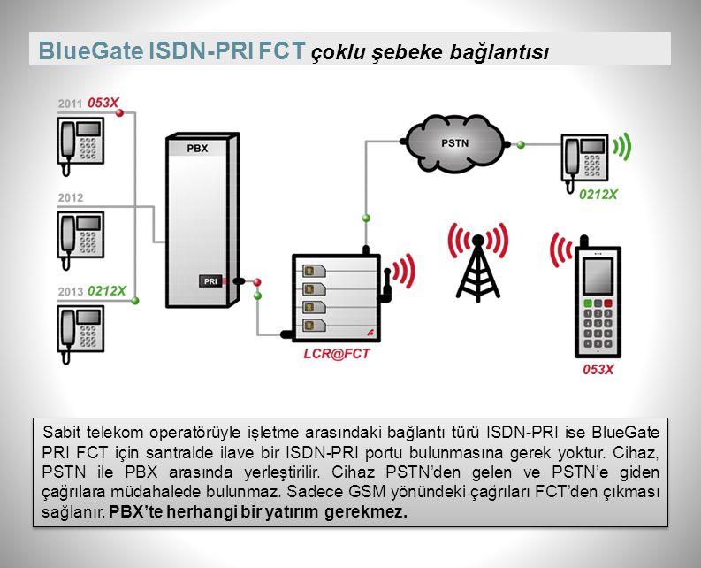 BlueGate ISDN-PRI FCT çoklu şebeke bağlantısı