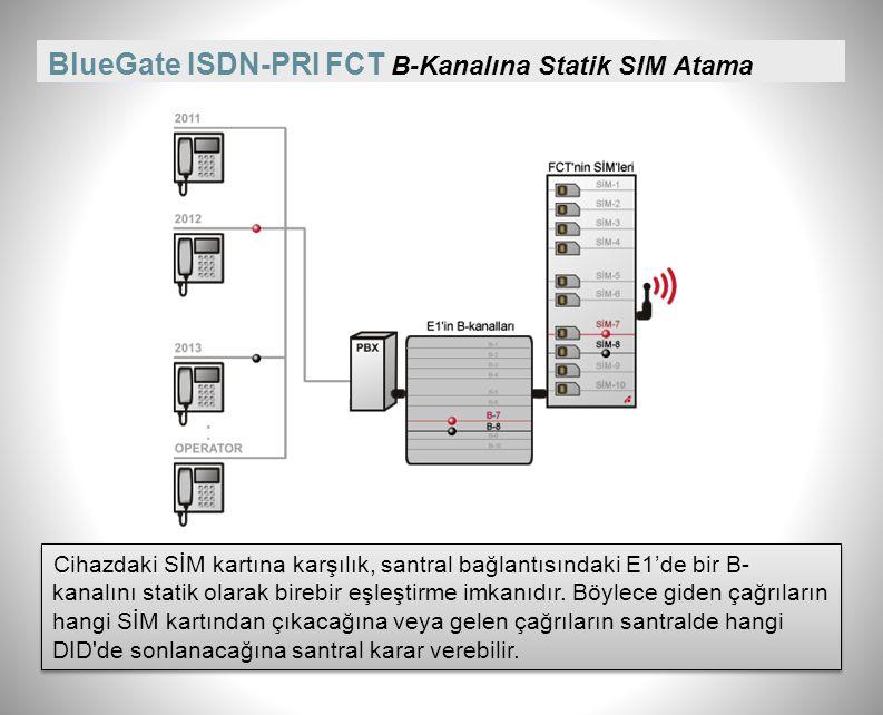 BlueGate ISDN-PRI FCT B-Kanalına Statik SIM Atama