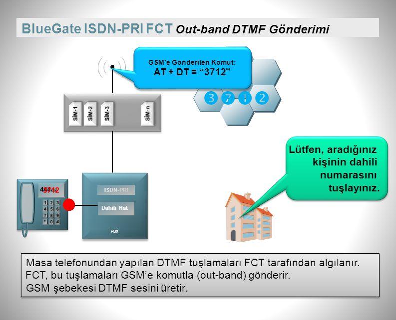 GSM'e Gönderilen Komut: