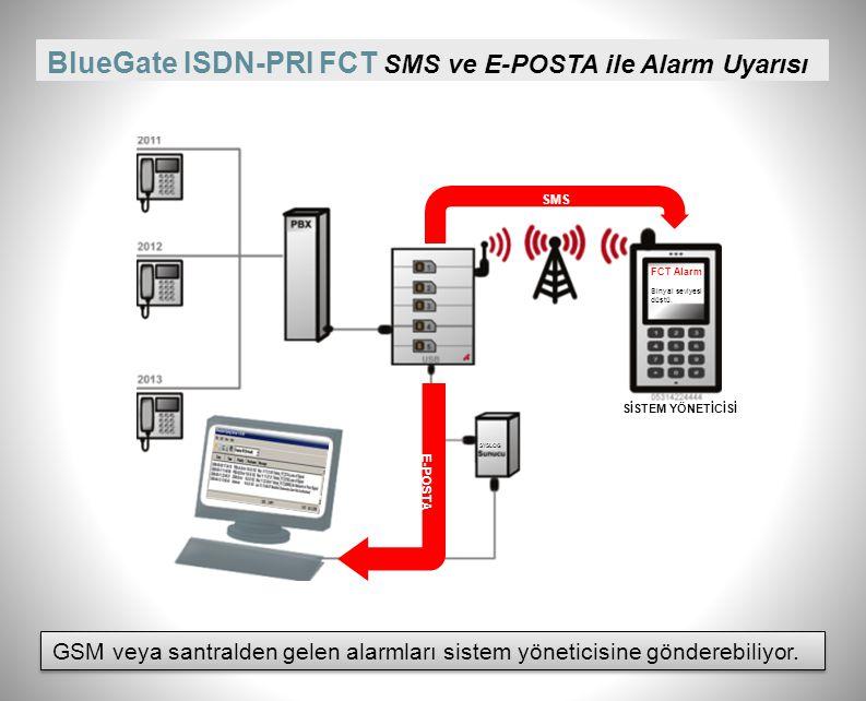 BlueGate ISDN-PRI FCT SMS ve E-POSTA ile Alarm Uyarısı