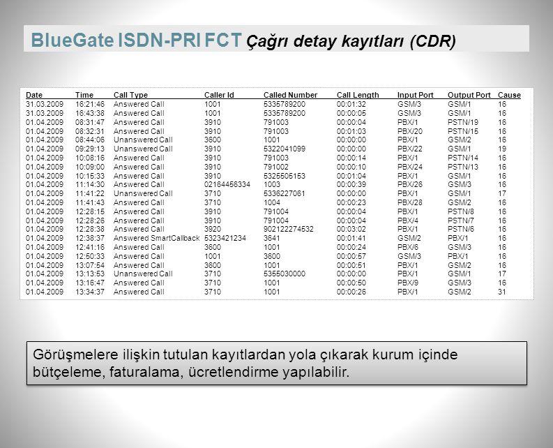BlueGate ISDN-PRI FCT Çağrı detay kayıtları (CDR)