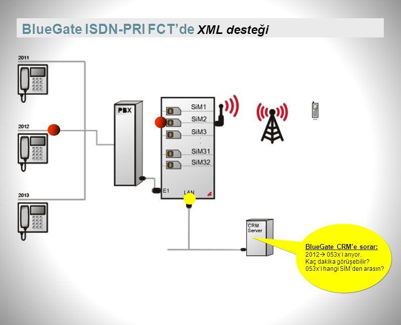 BlueGate ISDN-PRI FCT'de XML desteği