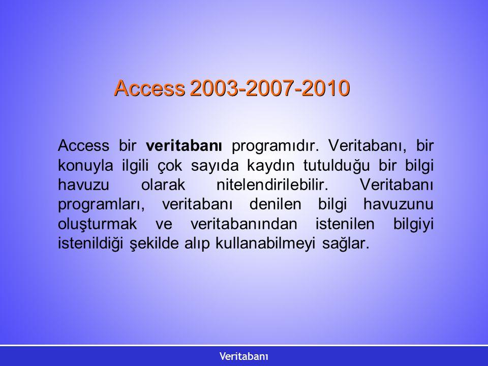 Access 2003-2007-2010
