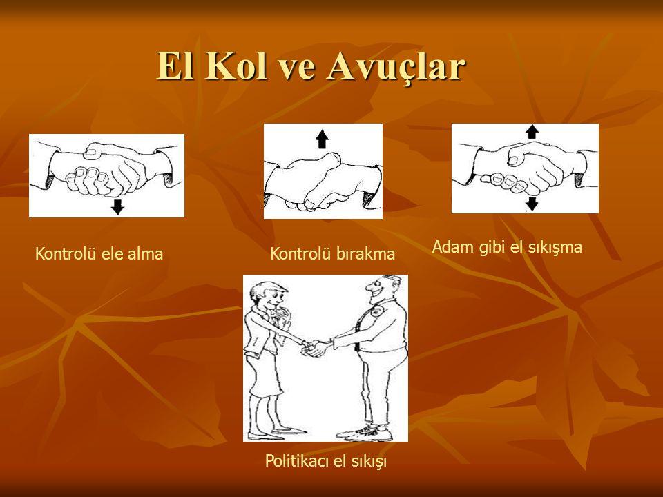 El Kol ve Avuçlar Adam gibi el sıkışma Kontrolü ele alma