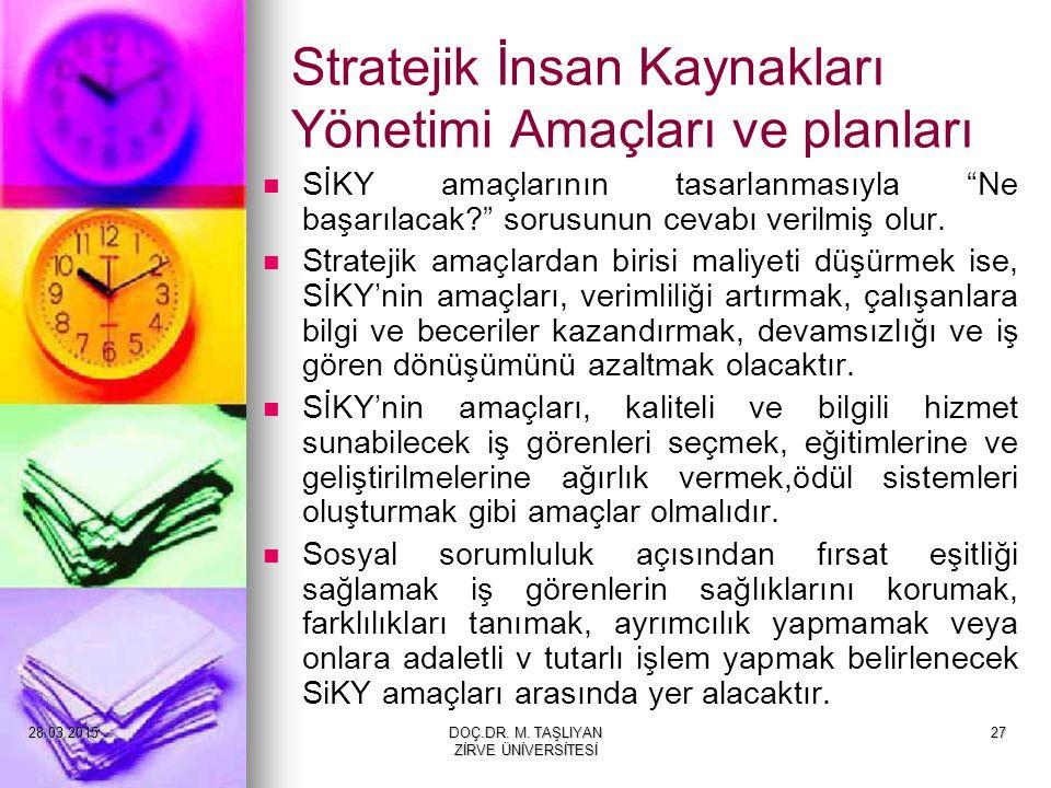 Stratejik İnsan Kaynakları Yönetimi Amaçları ve planları