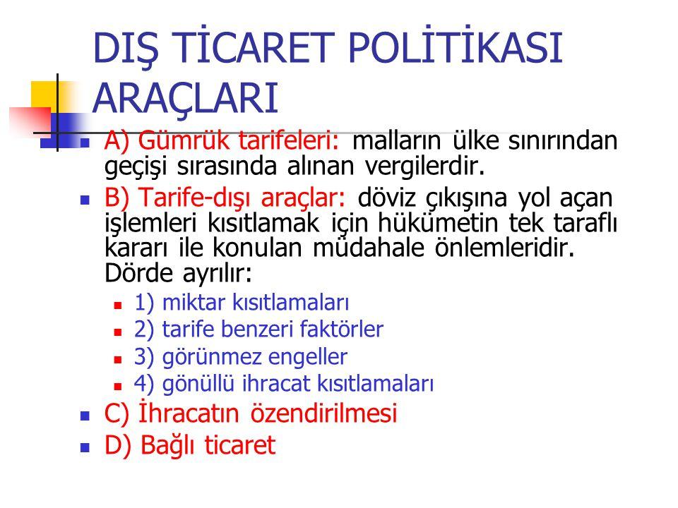 DIŞ TİCARET POLİTİKASI ARAÇLARI
