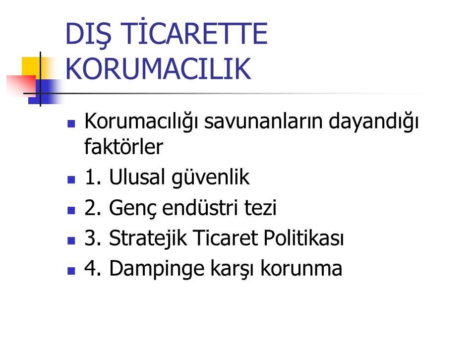 DIŞ TİCARETTE KORUMACILIK