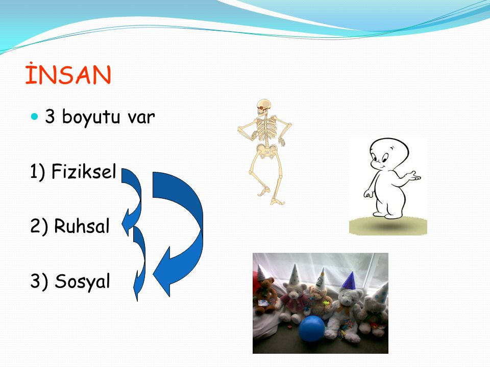 İNSAN 3 boyutu var 1) Fiziksel 2) Ruhsal 3) Sosyal
