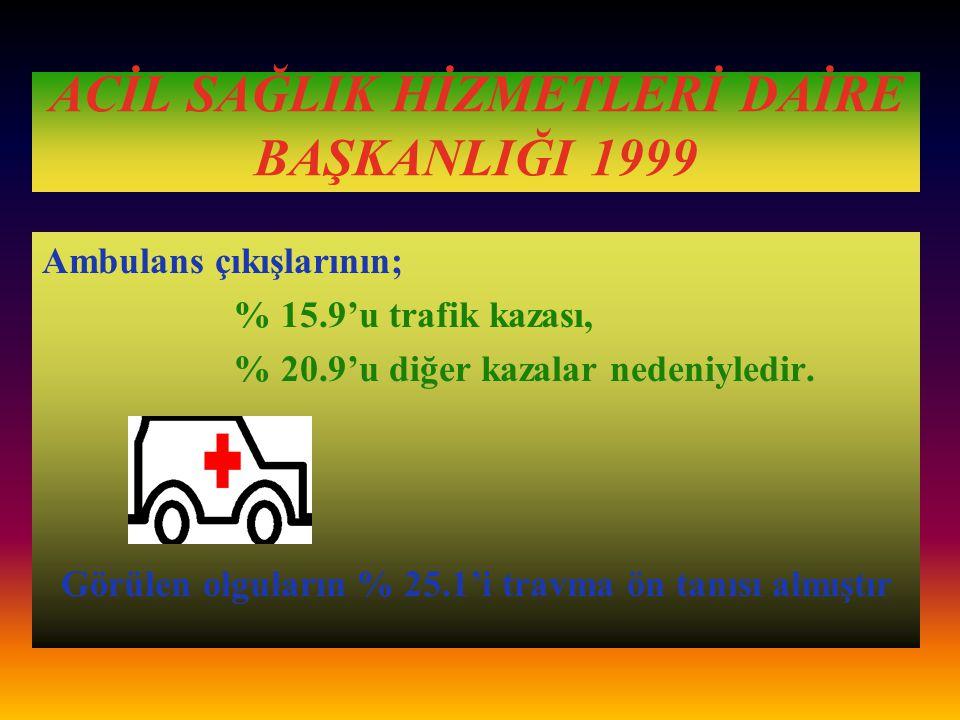 ACİL SAĞLIK HİZMETLERİ DAİRE BAŞKANLIĞI 1999