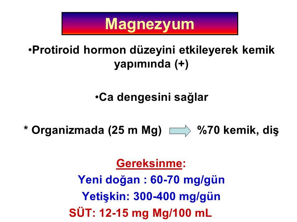 Magnezyum Protiroid hormon düzeyini etkileyerek kemik yapımında (+)