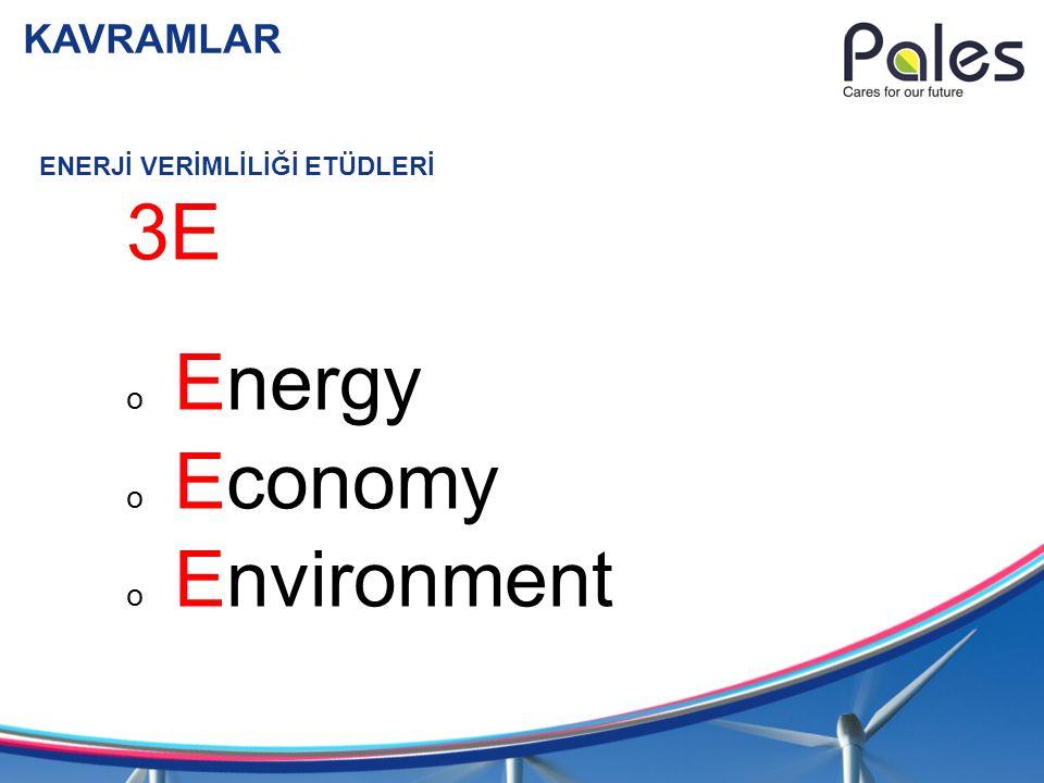 KAVRAMLAR ENERJİ VERİMLİLİĞİ ETÜDLERİ 3E Energy Economy Environment