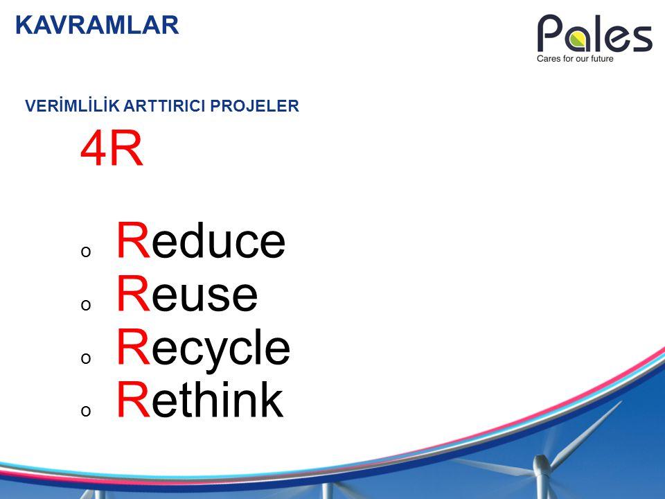 4R Reduce Reuse Recycle Rethink KAVRAMLAR