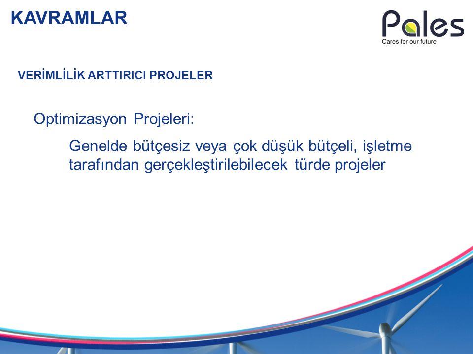 KAVRAMLAR VERİMLİLİK ARTTIRICI PROJELER.