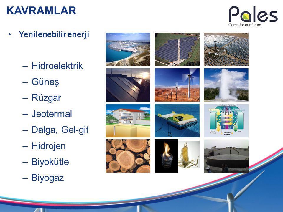 KAVRAMLAR Hidroelektrik Güneş Rüzgar Jeotermal Dalga, Gel-git Hidrojen