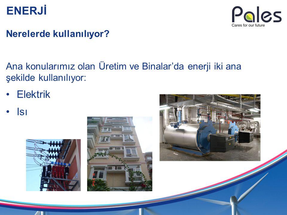 ENERJİ Elektrik Isı Nerelerde kullanılıyor