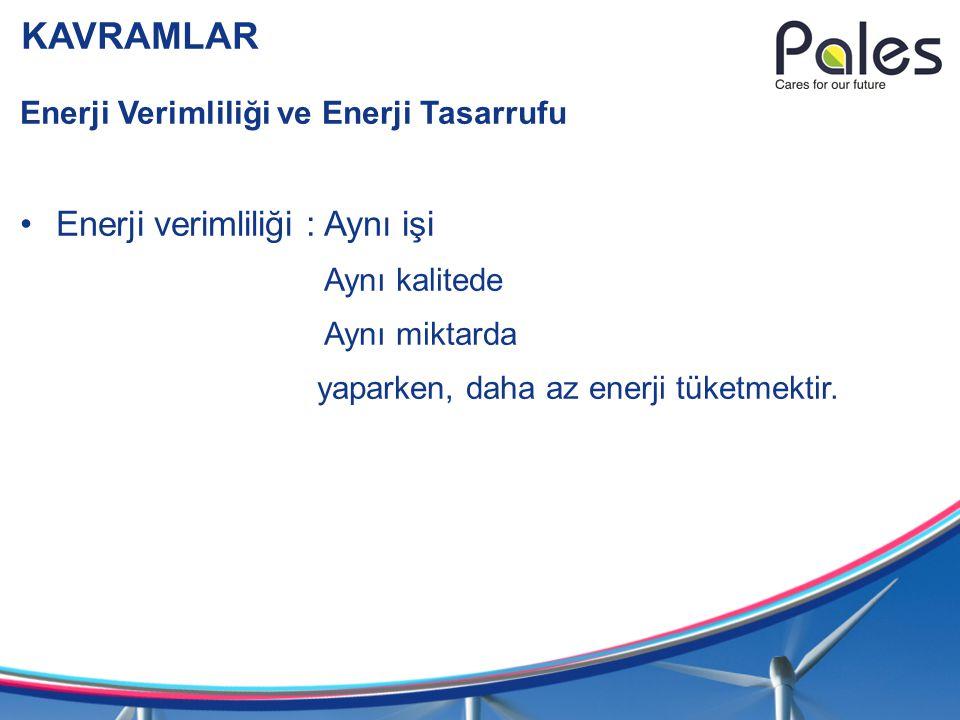 KAVRAMLAR Enerji verimliliği : Aynı işi