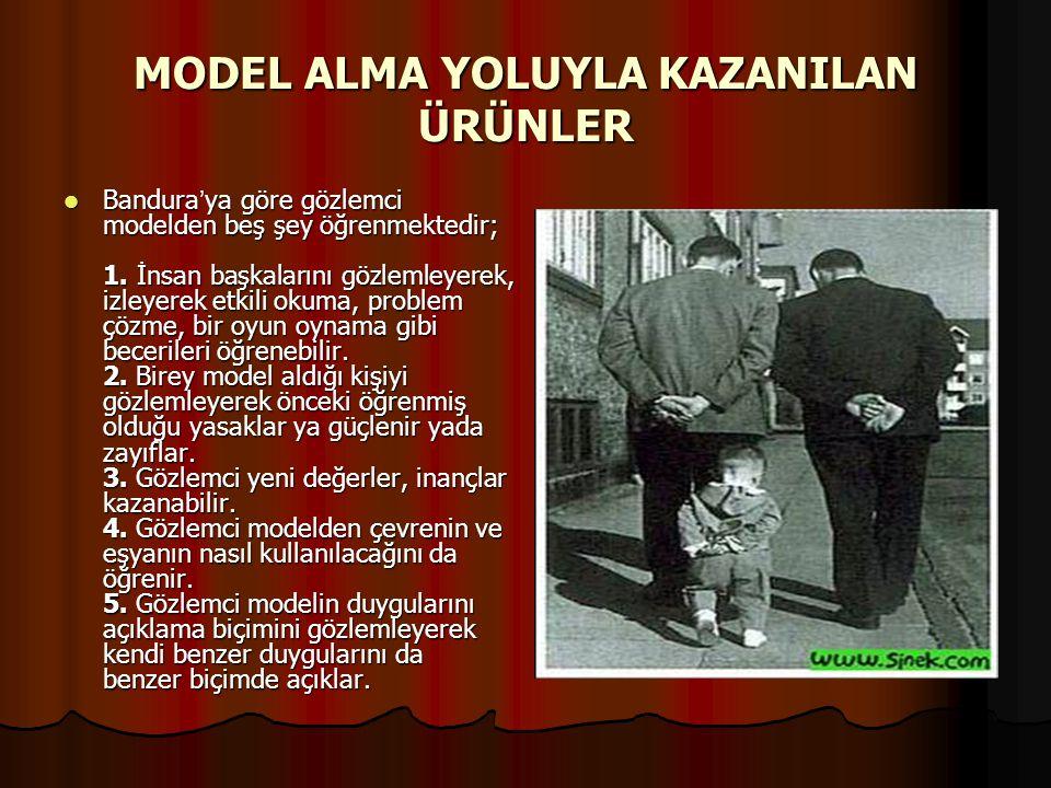 MODEL ALMA YOLUYLA KAZANILAN ÜRÜNLER