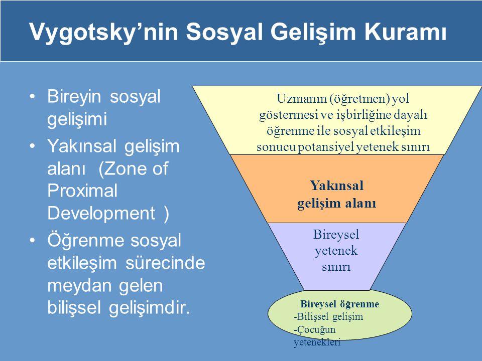 Vygotsky'nin Sosyal Gelişim Kuramı