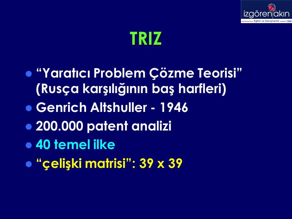 TRIZ Yaratıcı Problem Çözme Teorisi (Rusça karşılığının baş harfleri) Genrich Altshuller - 1946.