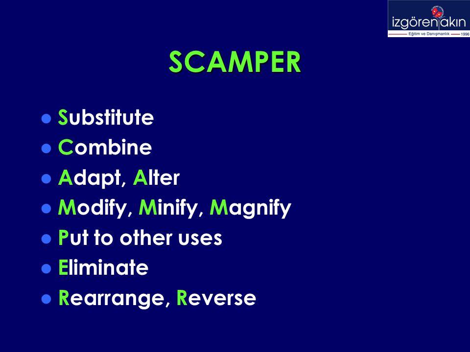 SCAMPER Substitute Combine Adapt, Alter Modify, Minify, Magnify