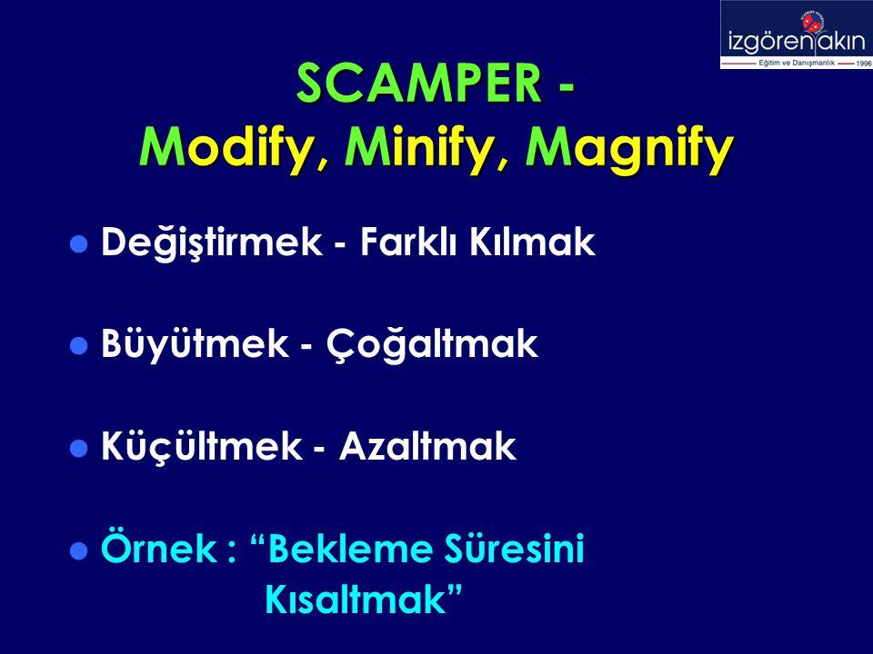 SCAMPER - Modify, Minify, Magnify