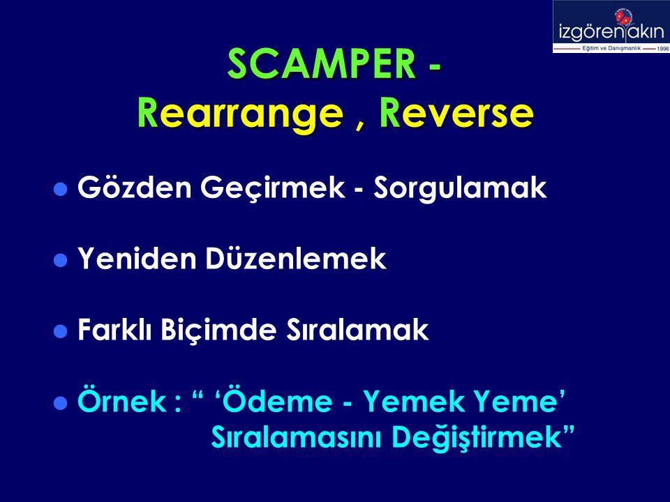 SCAMPER - Rearrange , Reverse