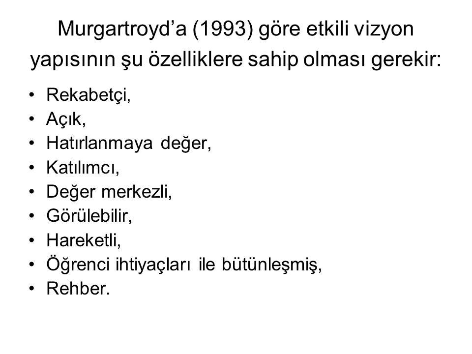 Murgartroyd'a (1993) göre etkili vizyon yapısının şu özelliklere sahip olması gerekir:
